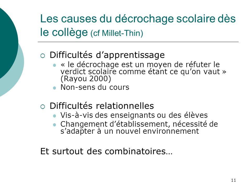 11 Les causes du décrochage scolaire dès le collège (cf Millet-Thin) Difficultés dapprentissage « le décrochage est un moyen de réfuter le verdict sco