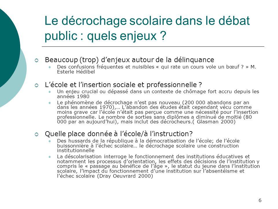 6 Le décrochage scolaire dans le débat public : quels enjeux ? Beaucoup (trop) denjeux autour de la délinquance Des confusions fréquentes et nuisibles
