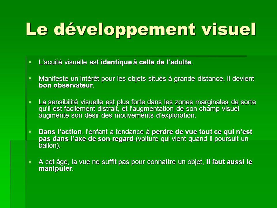 Le développement visuel Lacuité visuelle est identique à celle de ladulte. Lacuité visuelle est identique à celle de ladulte. Manifeste un intérêt pou