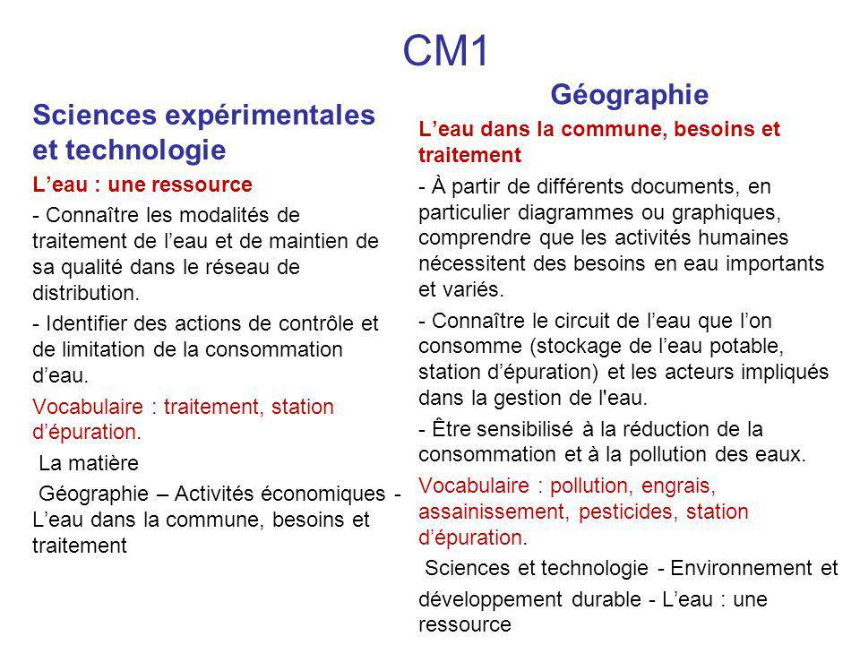 CM1 Sciences expérimentales et technologie Leau : une ressource - Connaître les modalités de traitement de leau et de maintien de sa qualité dans le réseau de distribution.