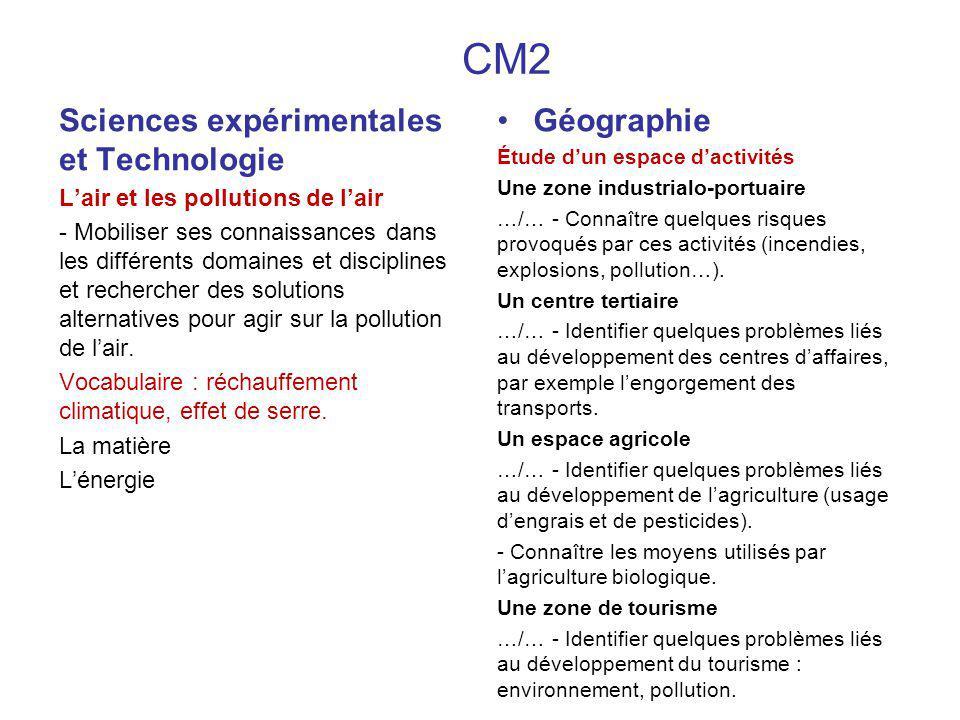 CM2 Sciences expérimentales et Technologie Lair et les pollutions de lair - Mobiliser ses connaissances dans les différents domaines et disciplines et rechercher des solutions alternatives pour agir sur la pollution de lair.