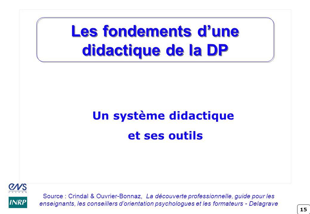 15 Les fondements dune didactique de la DP Un système didactique et ses outils Source : Crindal & Ouvrier-Bonnaz, La découverte professionnelle, guide
