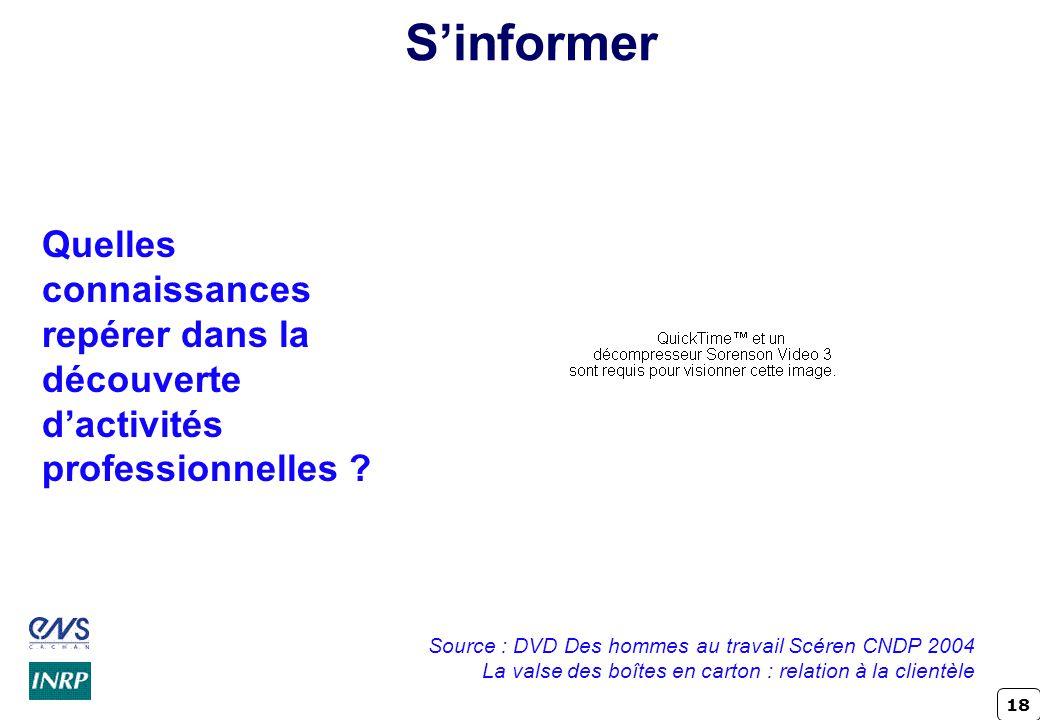 18 Sinformer Source : DVD Des hommes au travail Scéren CNDP 2004 La valse des boîtes en carton : relation à la clientèle Quelles connaissances repérer