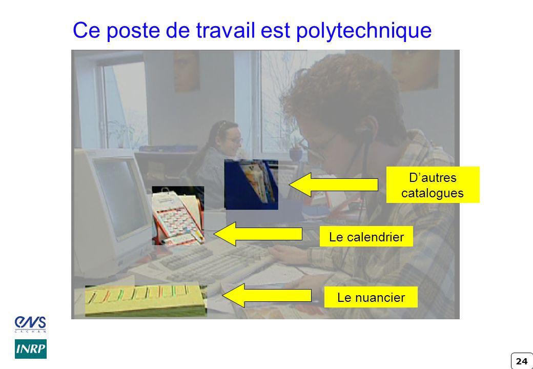 24 Ce poste de travail est polytechnique Le nuancier Le calendrier Dautres catalogues