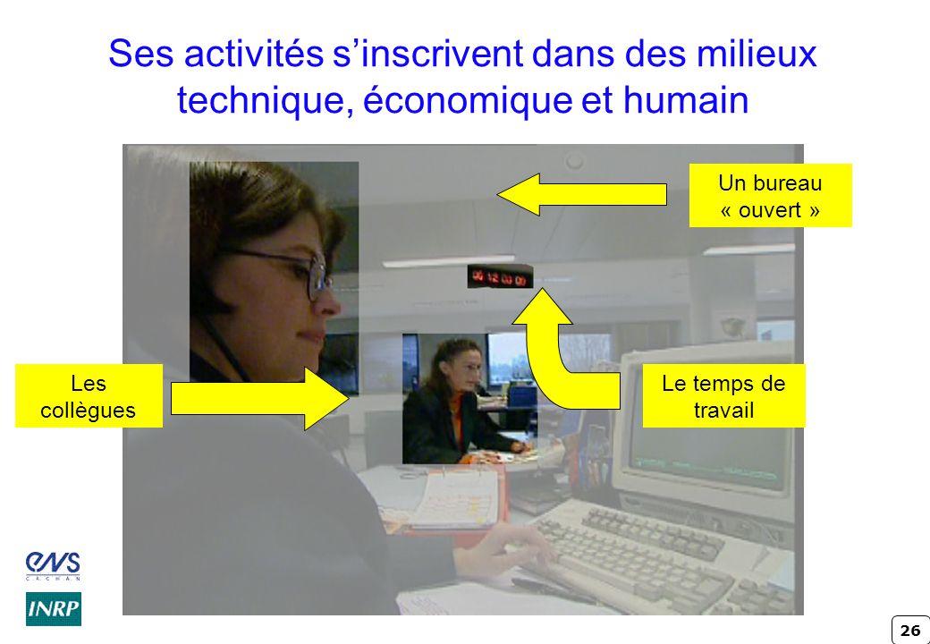 26 Ses activités sinscrivent dans des milieux technique, économique et humain Le temps de travail Les collègues Un bureau « ouvert »