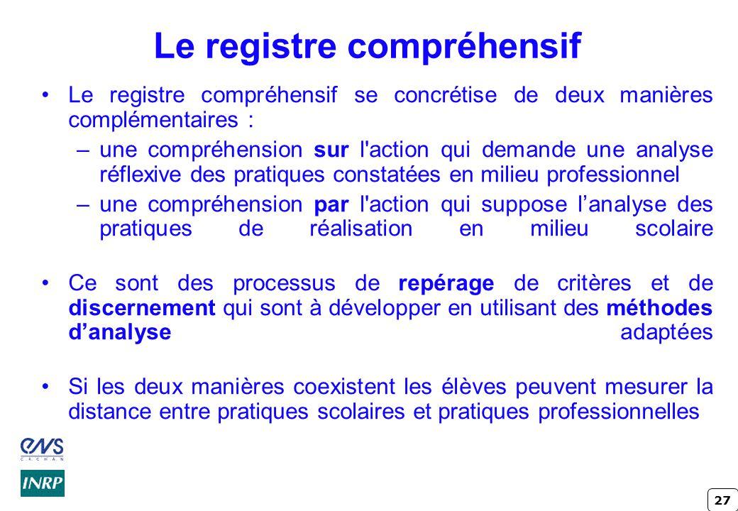 27 Le registre compréhensif Le registre compréhensif se concrétise de deux manières complémentaires : –une compréhension sur l'action qui demande une