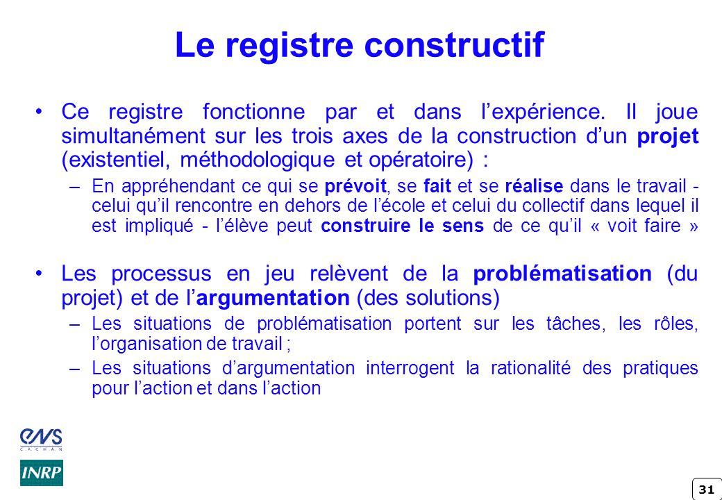 31 Le registre constructif Ce registre fonctionne par et dans lexpérience. Il joue simultanément sur les trois axes de la construction dun projet (exi