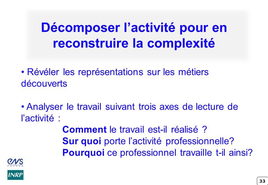 33 Décomposer lactivité pour en reconstruire la complexité Révéler les représentations sur les métiers découverts Analyser le travail suivant trois ax