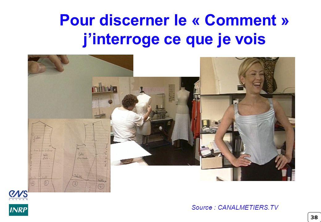 38 Pour discerner le « Comment » jinterroge ce que je vois Source : CANALMETIERS.TV