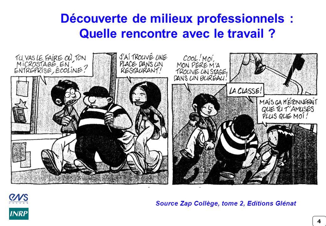 4 Découverte de milieux professionnels : Quelle rencontre avec le travail ? Source Zap Collège, tome 2, Editions Glénat