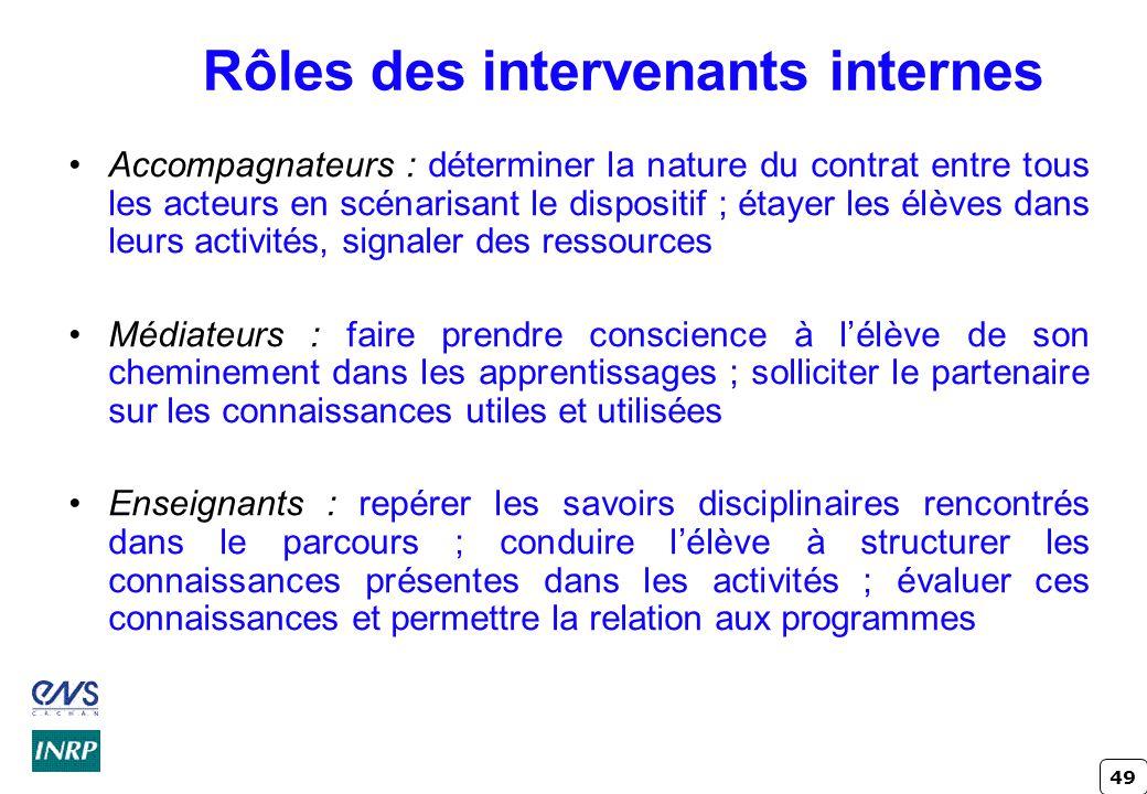 49 Rôles des intervenants internes Accompagnateurs : déterminer la nature du contrat entre tous les acteurs en scénarisant le dispositif ; étayer les