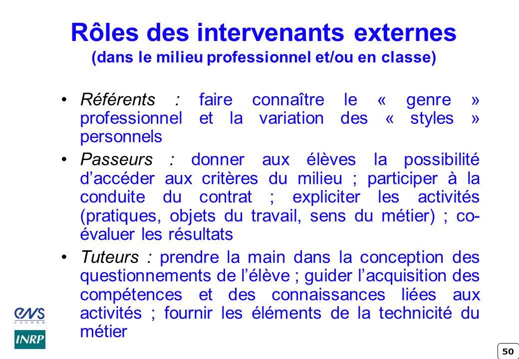 50 Rôles des intervenants externes (dans le milieu professionnel et/ou en classe) Référents : faire connaître le « genre » professionnel et la variati