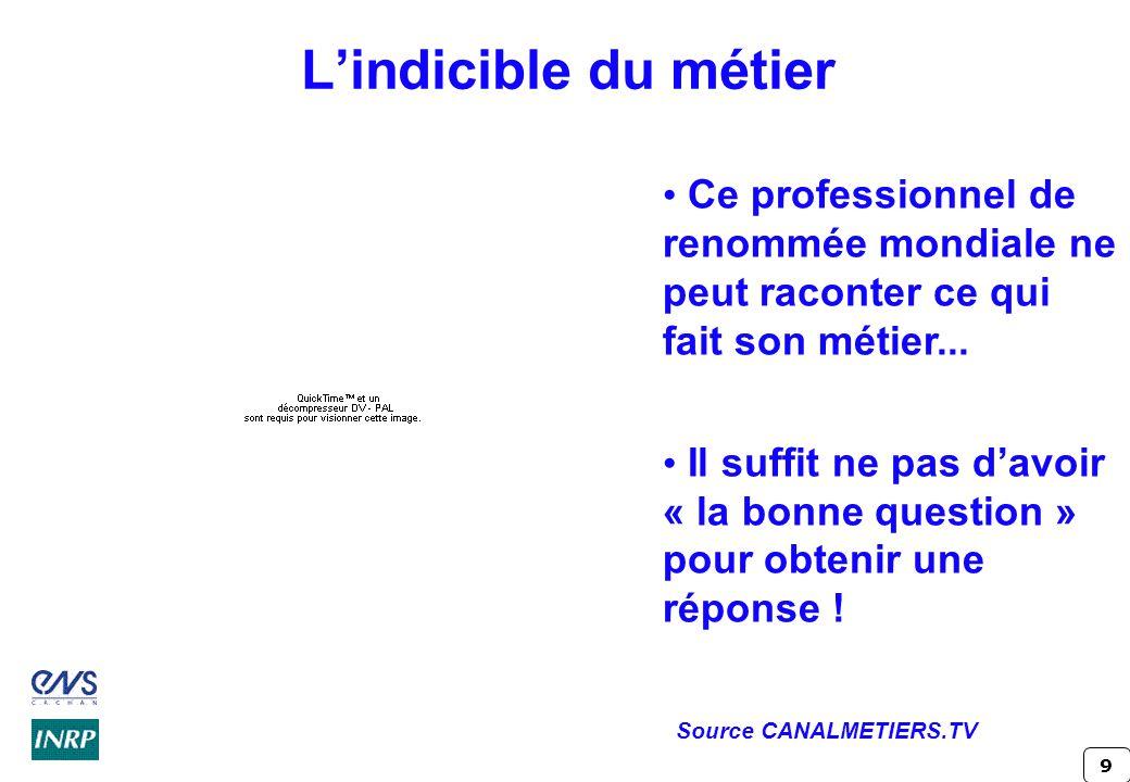 40 Les pratiques : premier axe danalyse pour lélève Comment le corsetier et ses collaborateurs travaillent-ils .