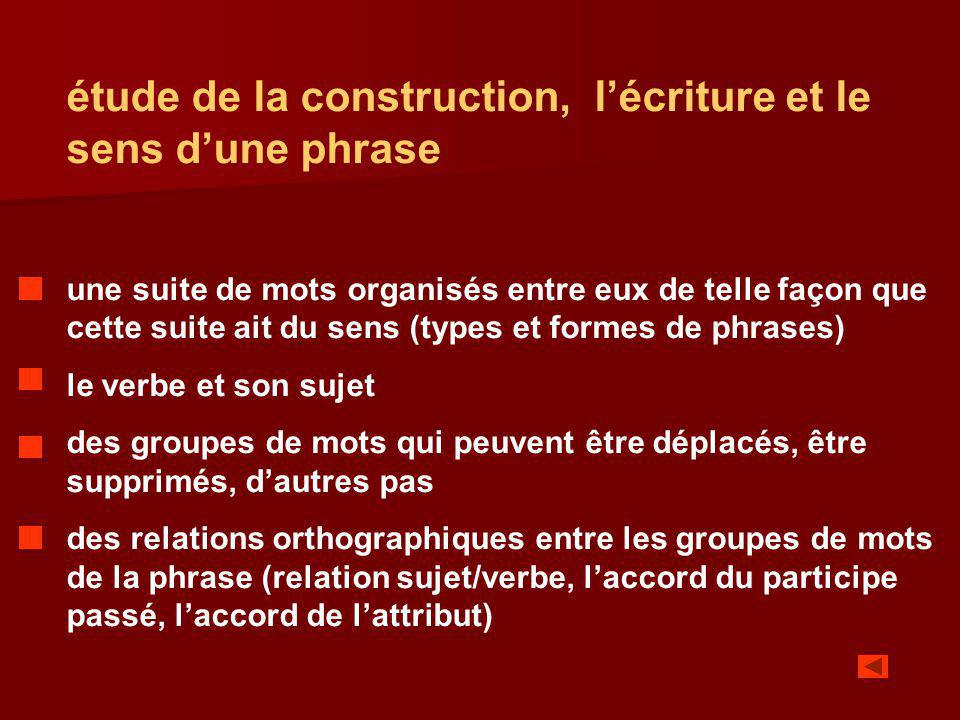 étude de la construction, lécriture et le sens dune phrase une suite de mots organisés entre eux de telle façon que cette suite ait du sens (types et