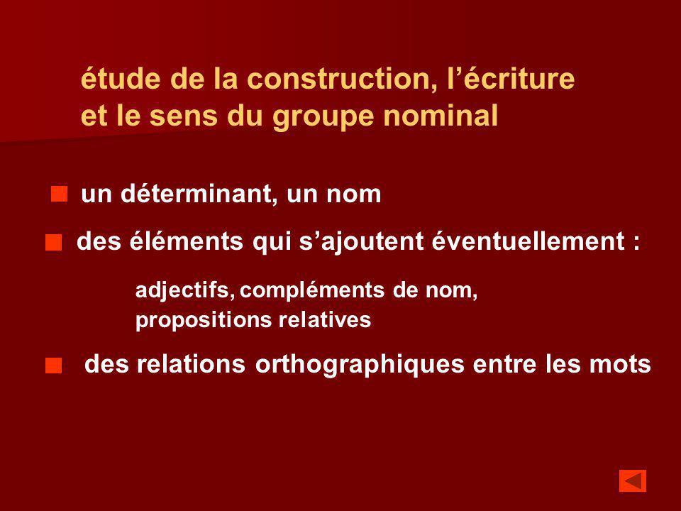 étude de la construction, lécriture et le sens du groupe nominal un déterminant, un nom des éléments qui sajoutent éventuellement : adjectifs, complém