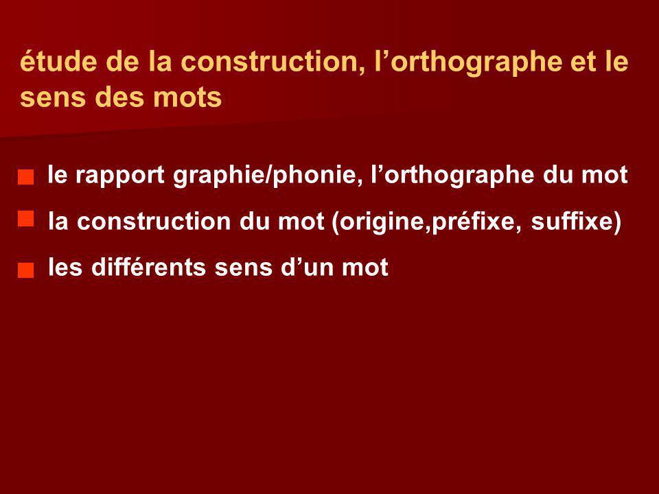 étude de la construction, lorthographe et le sens des mots le rapport graphie/phonie, lorthographe du mot la construction du mot (origine,préfixe, suf