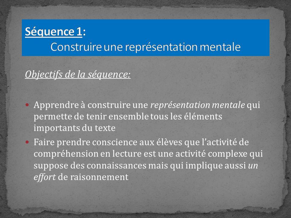 Objectifs de la séquence: Apprendre à construire une représentation mentale qui permette de tenir ensemble tous les éléments importants du texte Faire