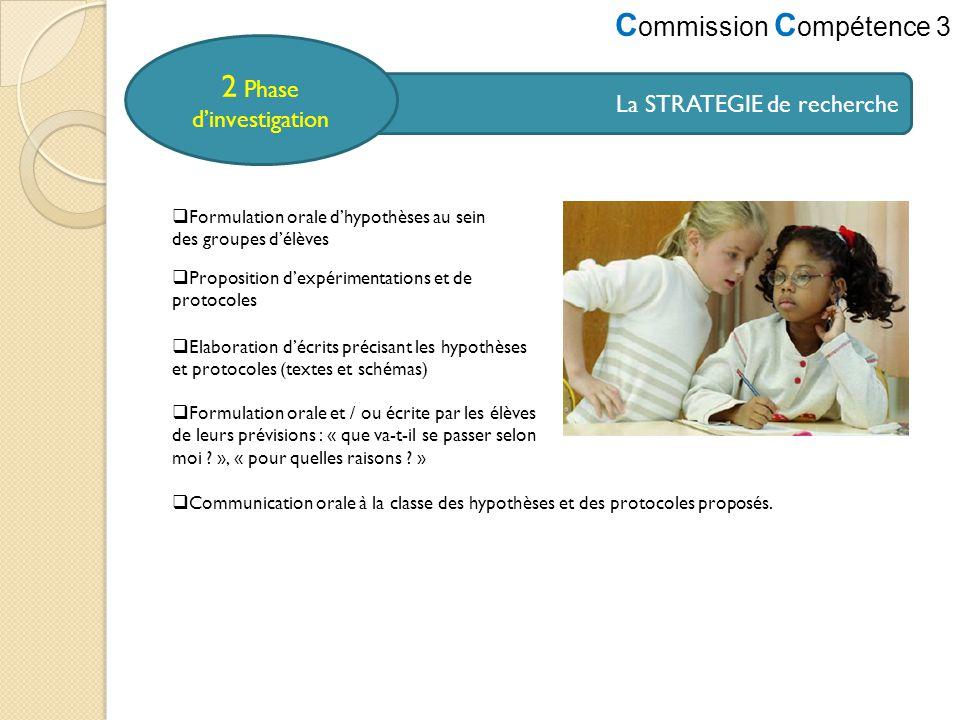 C ommission C ompétence 3 La STRATEGIE de recherche 2 Phase dinvestigation Formulation orale dhypothèses au sein des groupes délèves Proposition dexpé