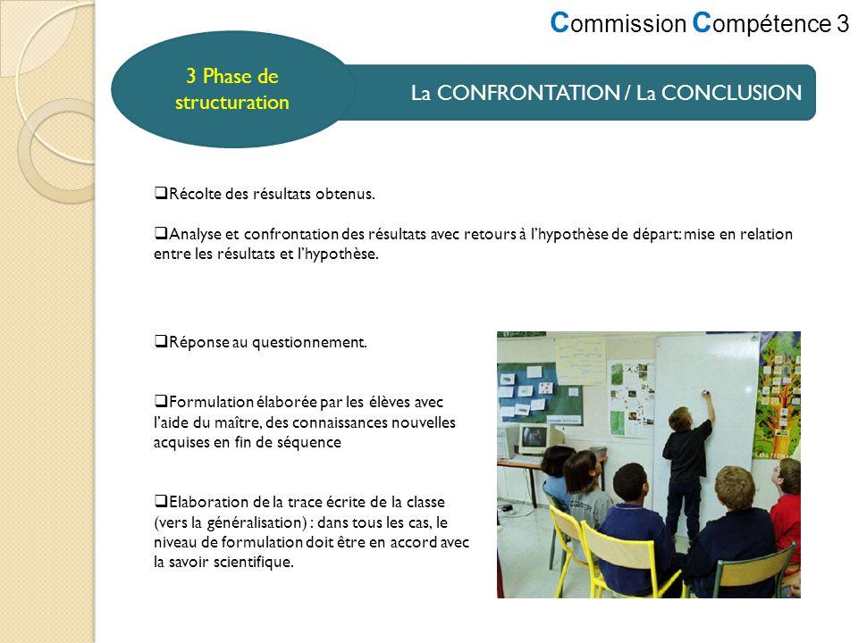 C ommission C ompétence 3 La CONFRONTATION / La CONCLUSION 3 Phase de structuration Récolte des résultats obtenus. Analyse et confrontation des résult