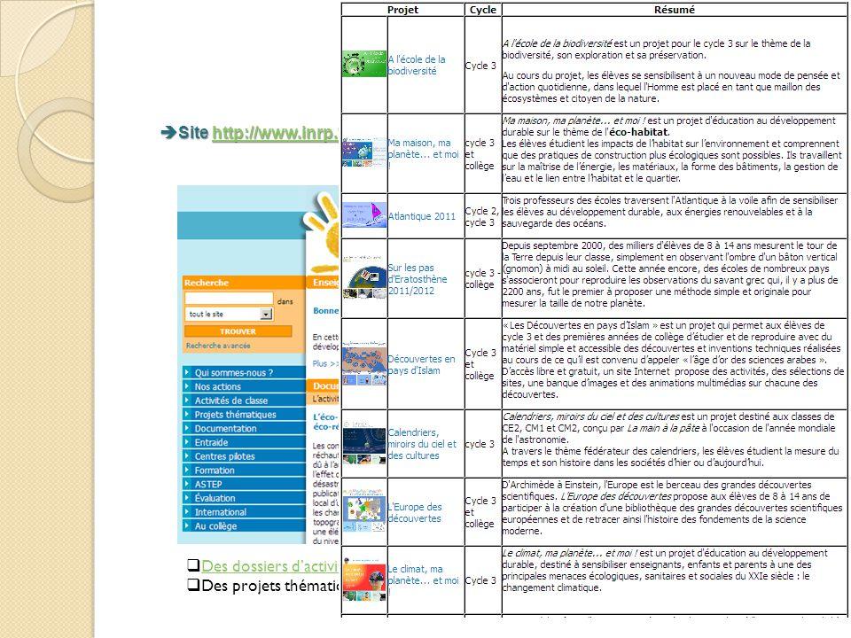 C ommission C ompétence 3 Site http://www.inrp.fr/lamap Site http://www.inrp.fr/lamaphttp://www.inrp.fr/lamap Des dossiers dactivités à mener en class