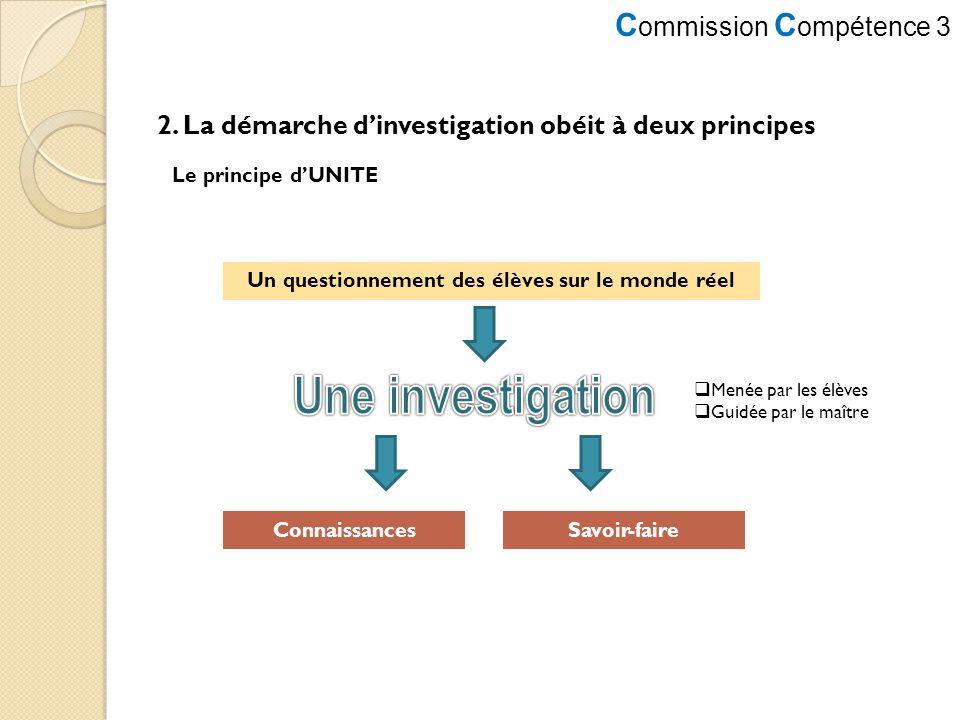 C ommission C ompétence 3 Les connaissances et les compétences sont construites dans le cadre dune méthode qui permet darticuler questionnement sur le monde et démarche dinvestigation.
