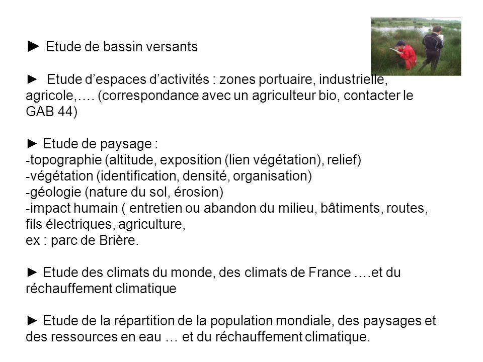 Etude de bassin versants Etude despaces dactivités : zones portuaire, industrielle, agricole,….