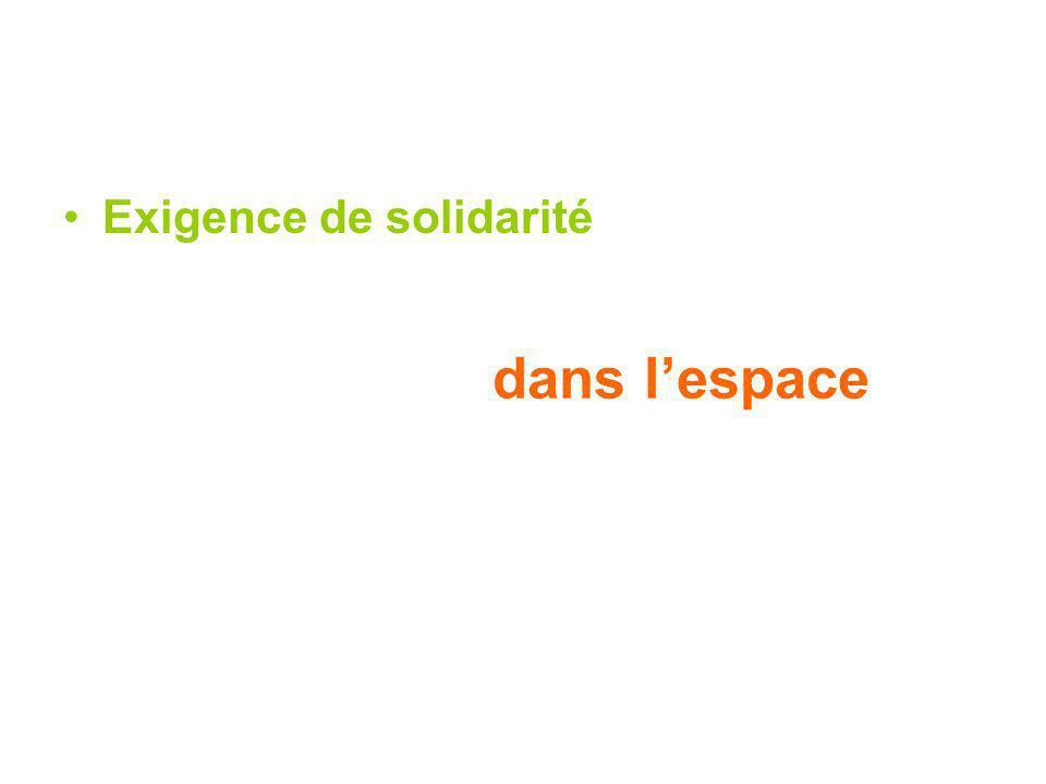 Exigence de solidarité dans lespace