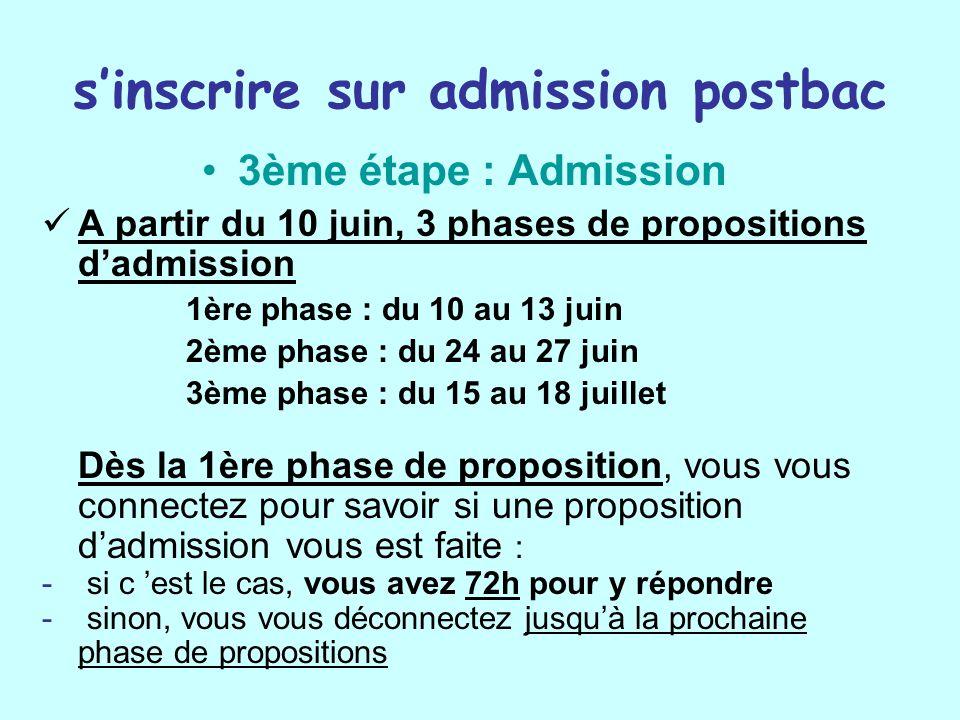 sinscrire sur admission postbac 3ème étape : Admission A partir du 10 juin, 3 phases de propositions dadmission 1ère phase : du 10 au 13 juin 2ème phase : du 24 au 27 juin 3ème phase : du 15 au 18 juillet Dès la 1ère phase de proposition, vous vous connectez pour savoir si une proposition dadmission vous est faite : - si c est le cas, vous avez 72h pour y répondre - sinon, vous vous déconnectez jusquà la prochaine phase de propositions