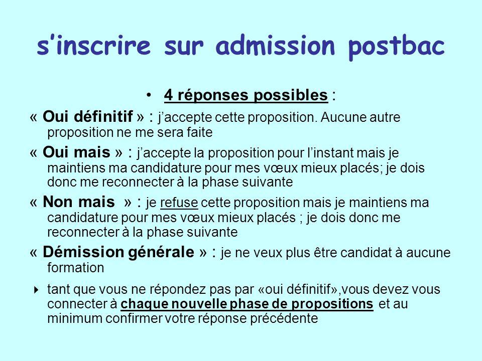 sinscrire sur admission postbac 4 réponses possibles : « Oui définitif » : jaccepte cette proposition.
