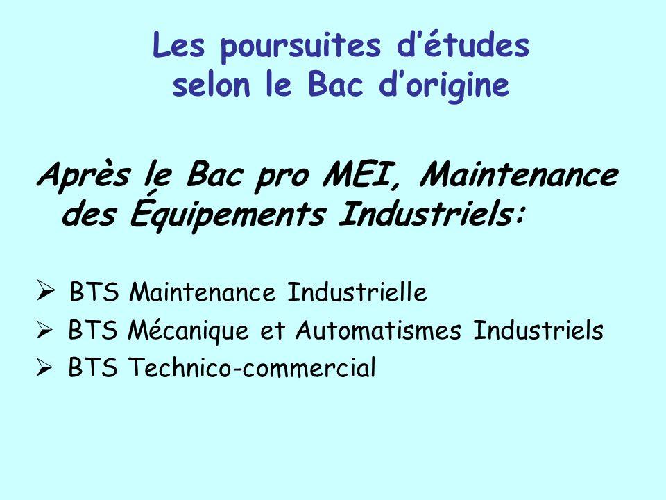 Les poursuites détudes selon le Bac dorigine Après le Bac pro MEI, Maintenance des Équipements Industriels: BTS Maintenance Industrielle BTS Mécanique et Automatismes Industriels BTS Technico-commercial