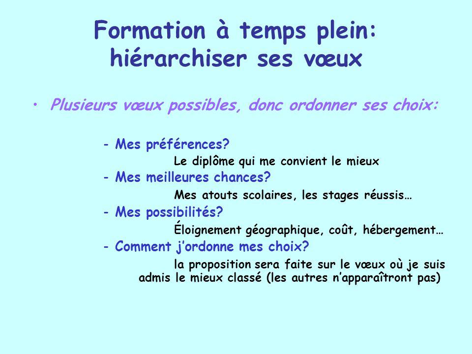 sinscrire - Site internet: admission-postbac.fr.admission-postbac.fr.