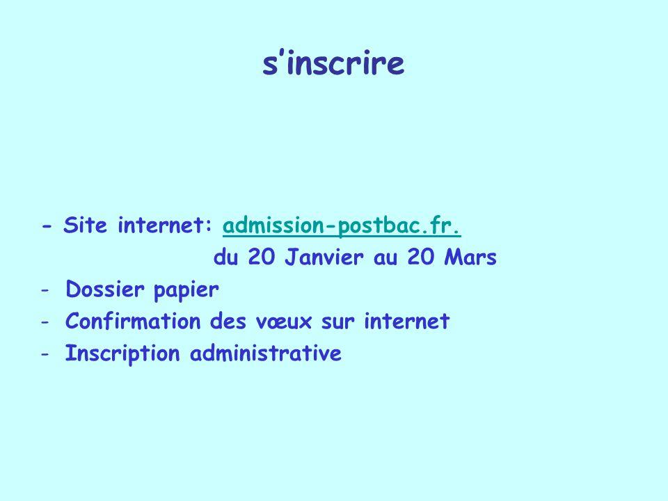 sinscrire - Site internet: admission-postbac.fr. admission-postbac.fr. du 20 Janvier au 20 Mars -Dossier papier -Confirmation des vœux sur internet -I