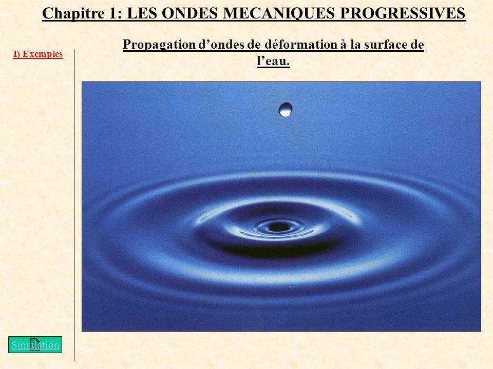 Chapitre 1: LES ONDES MECANIQUES PROGRESSIVES I) Exemples Propagation dondes de déformation à la surface de leau. Simulation