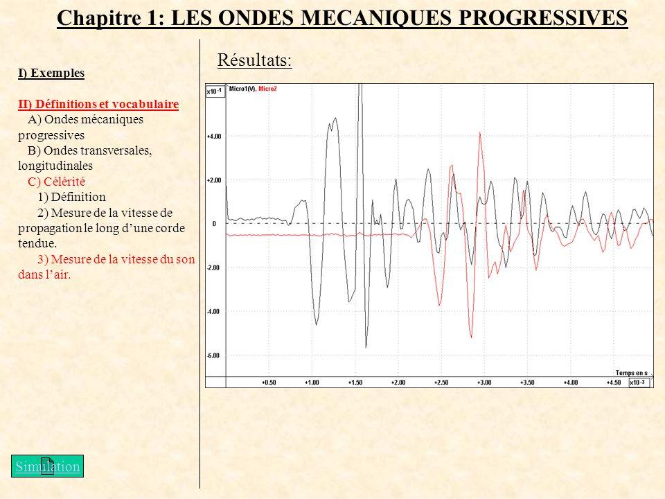 Chapitre 1: LES ONDES MECANIQUES PROGRESSIVES I) Exemples II) Définitions et vocabulaire A) Ondes mécaniques progressives B) Ondes transversales, long