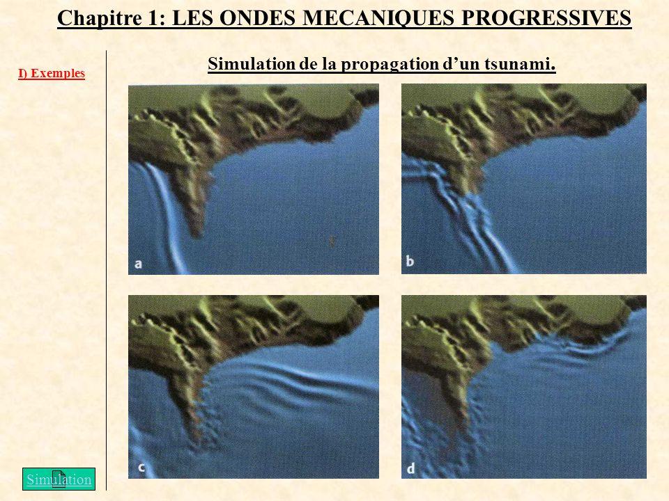 Chapitre 1: LES ONDES MECANIQUES PROGRESSIVES I) Exemples Simulation de la propagation dun tsunami. Simulation