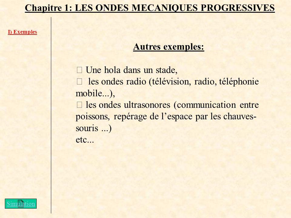 Chapitre 1: LES ONDES MECANIQUES PROGRESSIVES I) Exemples Autres exemples:  Une hola dans un stade,  les ondes radio (télévision, radio, téléphonie