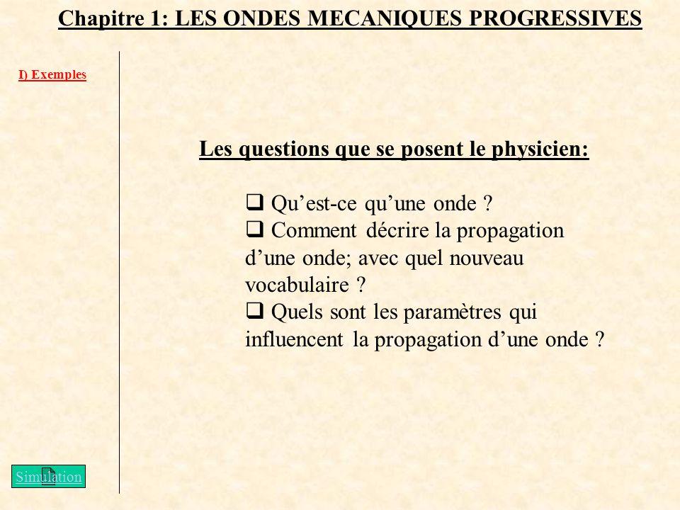 Chapitre 1: LES ONDES MECANIQUES PROGRESSIVES I) Exemples Les questions que se posent le physicien: Quest-ce quune onde ? Comment décrire la propagati
