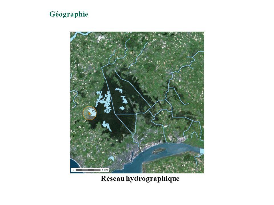 Réseau hydrographique Géographie
