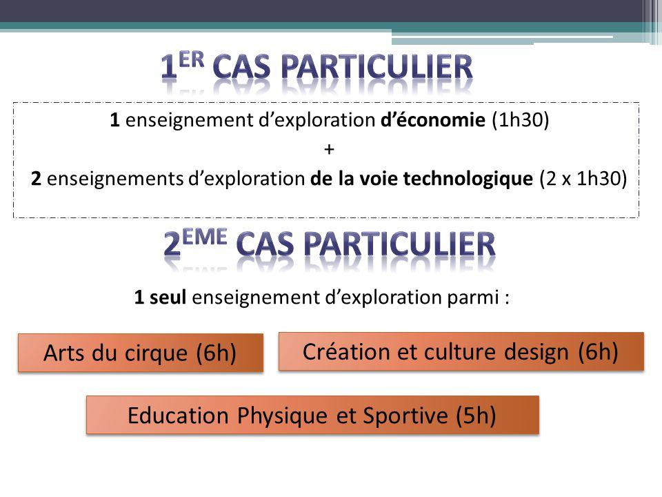 1 enseignement dexploration déconomie (1h30) + 2 enseignements dexploration de la voie technologique (2 x 1h30) Arts du cirque (6h) 1 seul enseignement dexploration parmi : Education Physique et Sportive (5h) Création et culture design (6h)