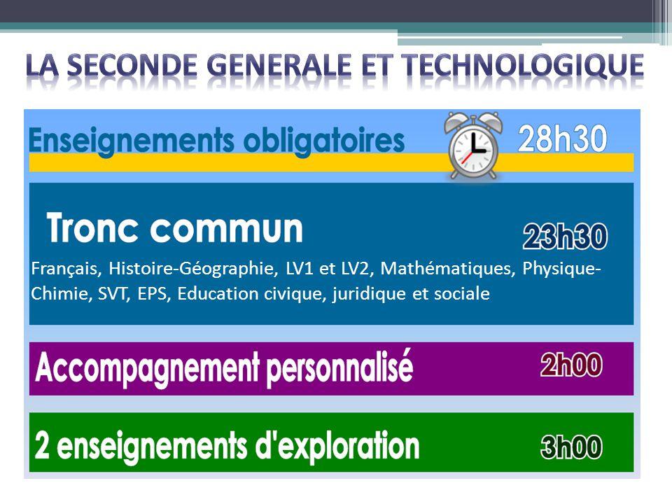 Français, Histoire-Géographie, LV1 et LV2, Mathématiques, Physique- Chimie, SVT, EPS, Education civique, juridique et sociale