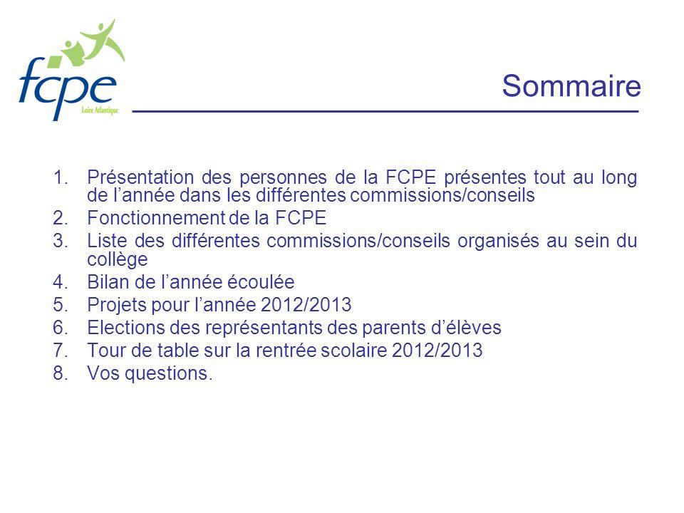 Sommaire 1.Présentation des personnes de la FCPE présentes tout au long de lannée dans les différentes commissions/conseils 2.Fonctionnement de la FCP