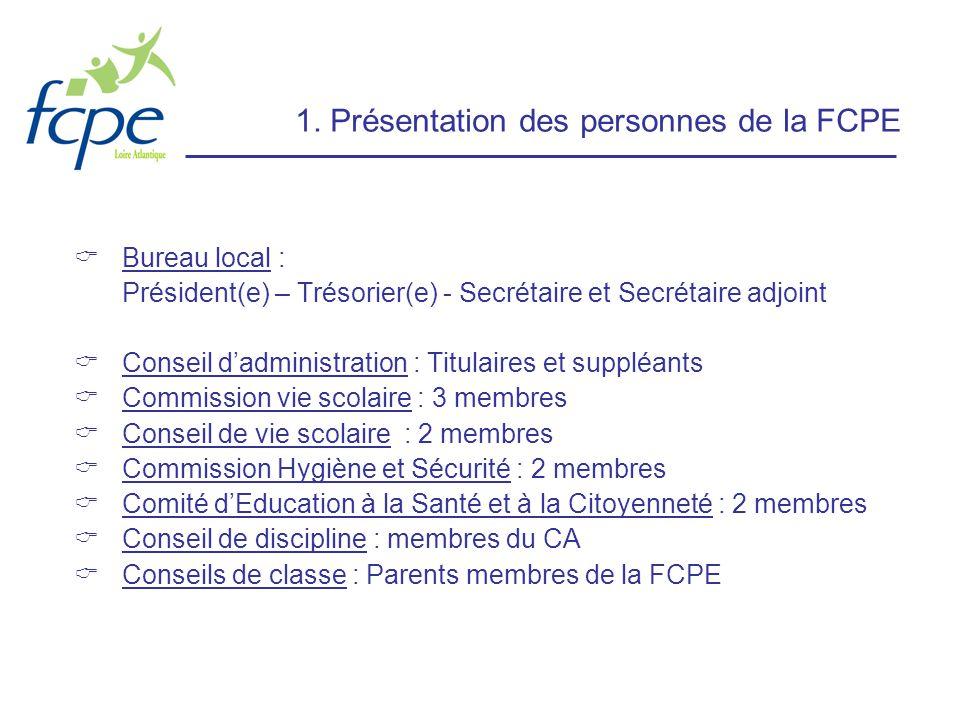 1. Présentation des personnes de la FCPE Bureau local : Président(e) – Trésorier(e) - Secrétaire et Secrétaire adjoint Conseil dadministration : Titul