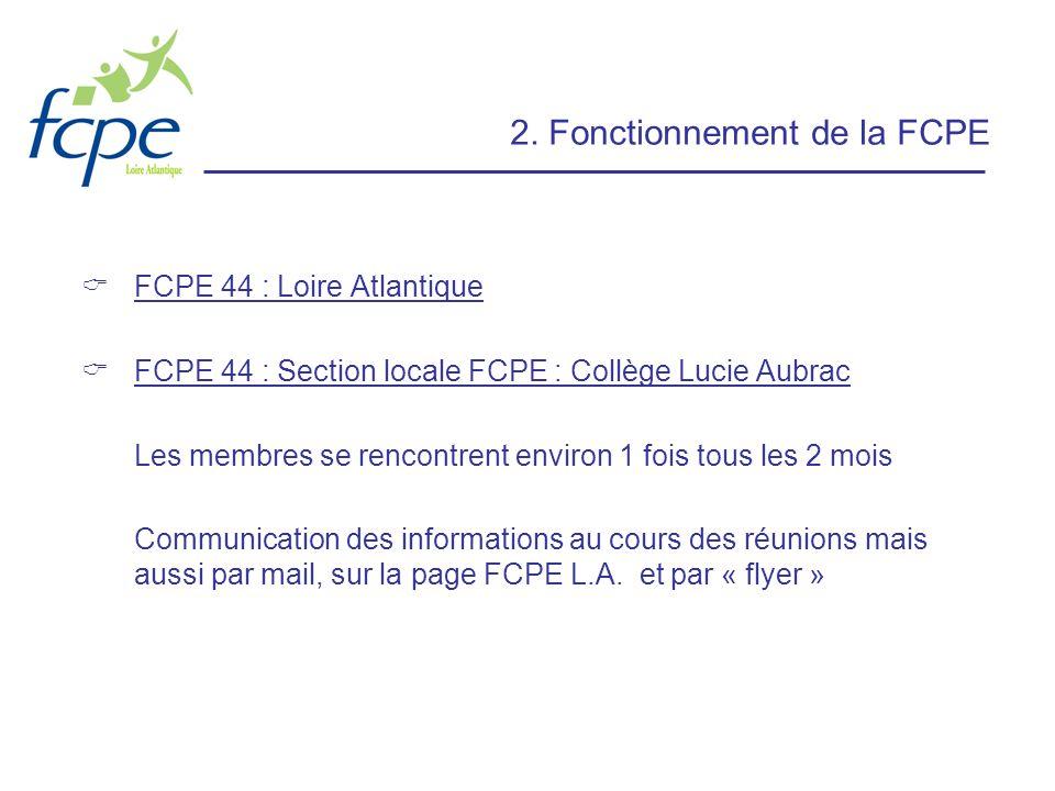 2. Fonctionnement de la FCPE FCPE 44 : Loire Atlantique FCPE 44 : Section locale FCPE : Collège Lucie Aubrac Les membres se rencontrent environ 1 fois