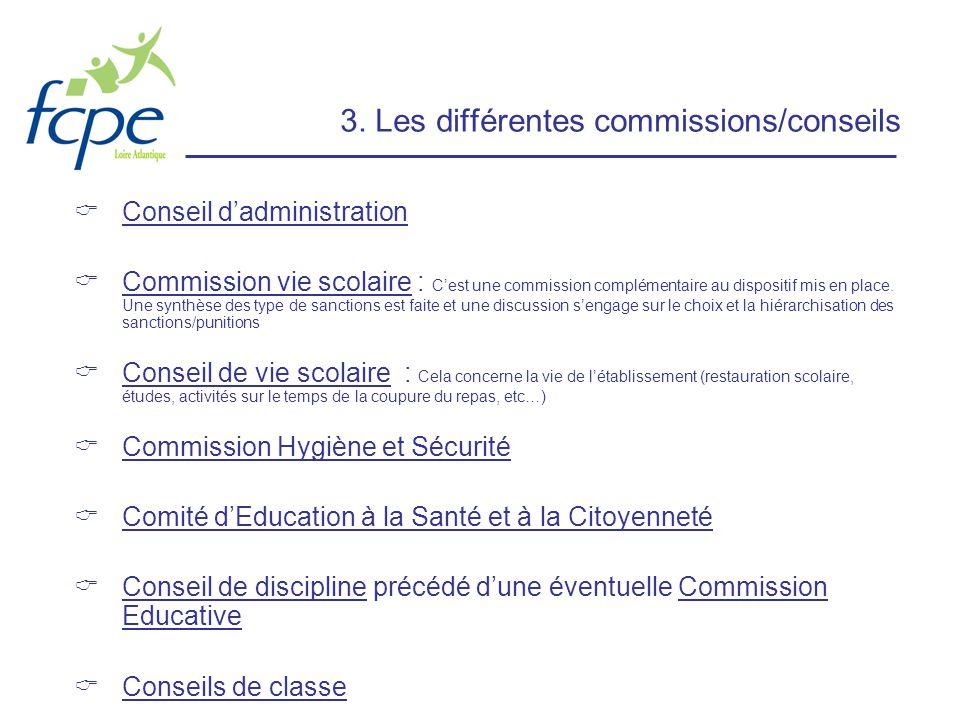 3. Les différentes commissions/conseils Conseil dadministration Commission vie scolaire : Cest une commission complémentaire au dispositif mis en plac