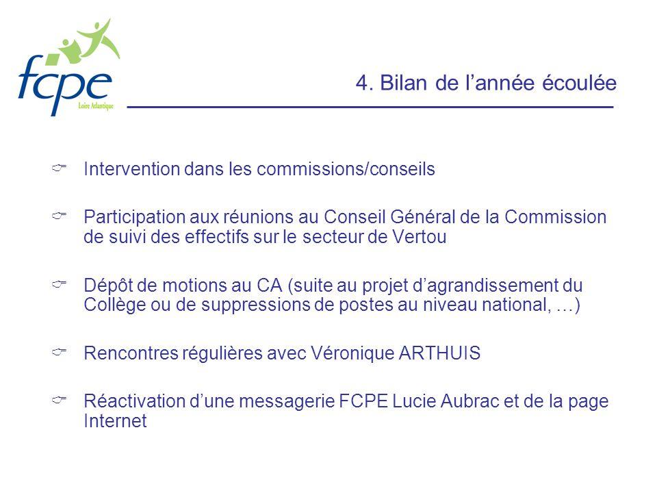 4. Bilan de lannée écoulée Intervention dans les commissions/conseils Participation aux réunions au Conseil Général de la Commission de suivi des effe