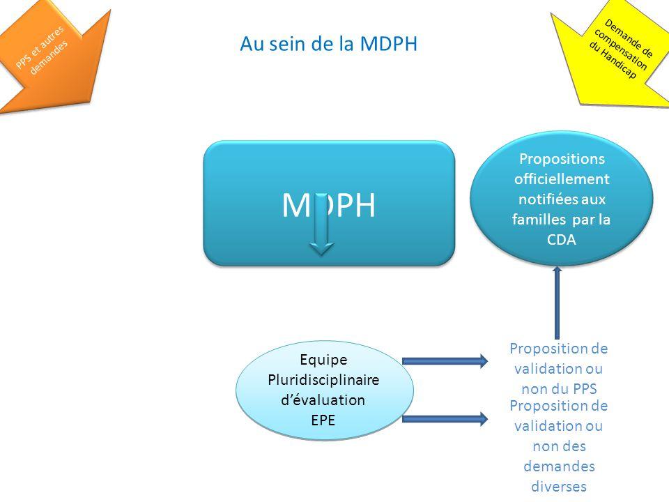 MDPH Demande de compensation du Handicap PPS et autres demandes Equipe Pluridisciplinaire dévaluation EPE Equipe Pluridisciplinaire dévaluation EPE Pr