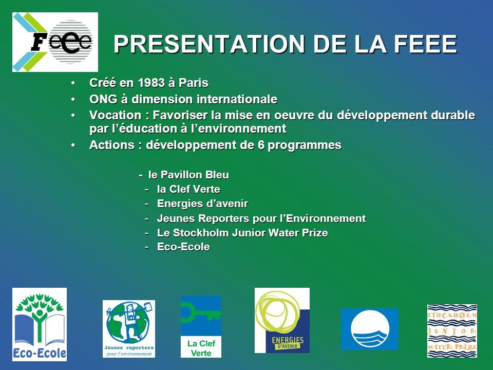 PRESENTATION DE LA FEEE Créé en 1983 à ParisCréé en 1983 à Paris ONG à dimension internationaleONG à dimension internationale Vocation : Favoriser la mise en oeuvre du développement durable par léducation à lenvironnementVocation : Favoriser la mise en oeuvre du développement durable par léducation à lenvironnement Actions : développement de 6 programmesActions : développement de 6 programmes - le Pavillon Bleu - le Pavillon Bleu -la Clef Verte -Energies davenir -Jeunes Reporters pour lEnvironnement -Le Stockholm Junior Water Prize -Eco-Ecole