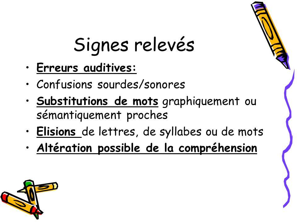 Signes relevés Erreurs auditives: Confusions sourdes/sonores Substitutions de mots graphiquement ou sémantiquement proches Elisions de lettres, de syl