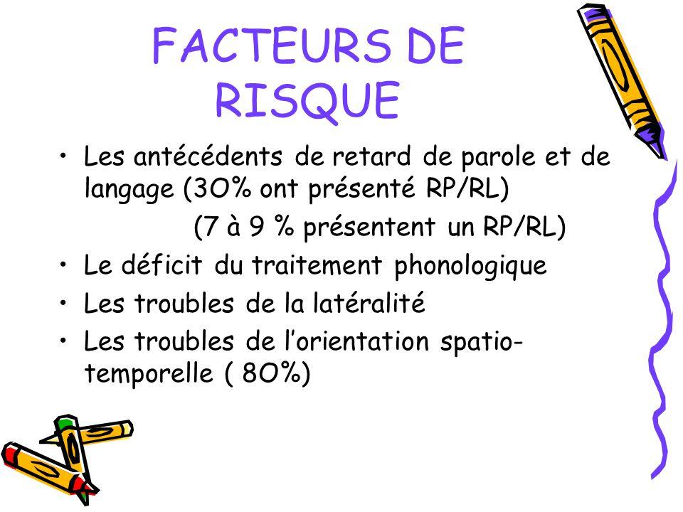 FACTEURS DE RISQUE Les antécédents de retard de parole et de langage (3O% ont présenté RP/RL) (7 à 9 % présentent un RP/RL) Le déficit du traitement p