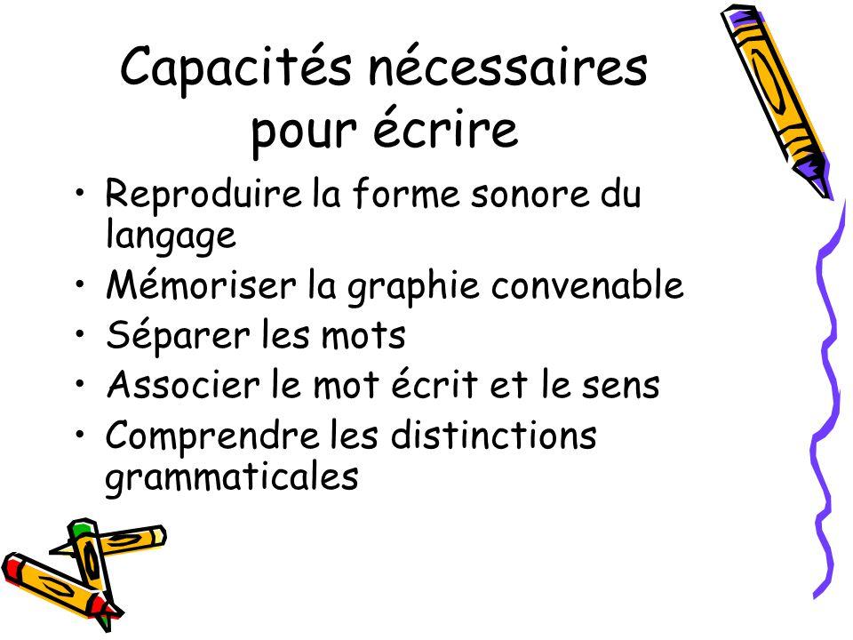 Capacités nécessaires pour écrire Reproduire la forme sonore du langage Mémoriser la graphie convenable Séparer les mots Associer le mot écrit et le s
